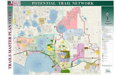 Trail Master Plan